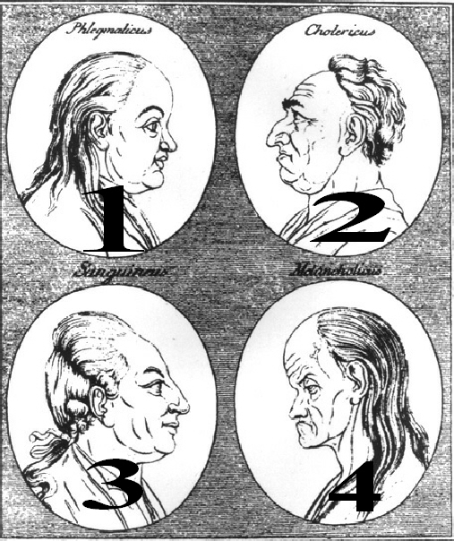 Early Medicine and Humorism - The four temperaments: 1 = cold and moist,  2 = warm and dry, 3 = warm and moist, 4 = cold and dry. Image Credit: ABenis Via Wikimedia Commons