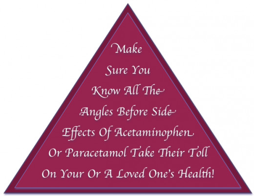 Know the Risks Related to Acetaminophen and Paracetamol!