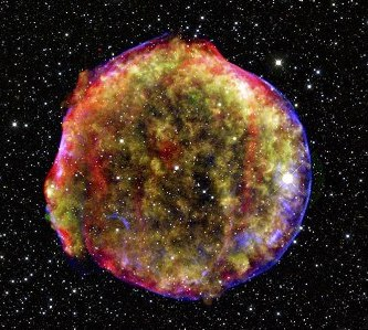 Dark Energy seen in the present