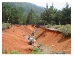 Understanding Soil Erosion
