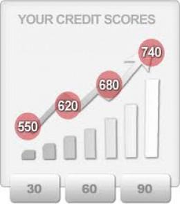 Credit Suisse Profile
