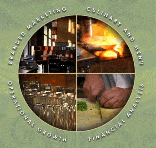 Deagon B. Williams is an award-winning international chef.