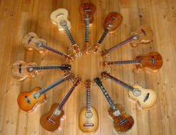 Ukulele: history + Facts, Types of ukes, How it's made ect