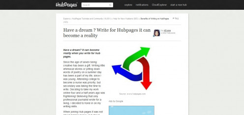 Title:  Have a dream ? Write for Hubpages it can become a reality
