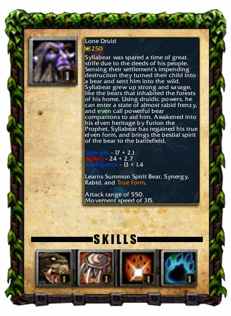 Lone Druid Profile