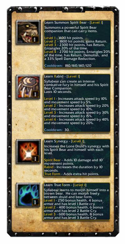 Lone Druid Skill Set