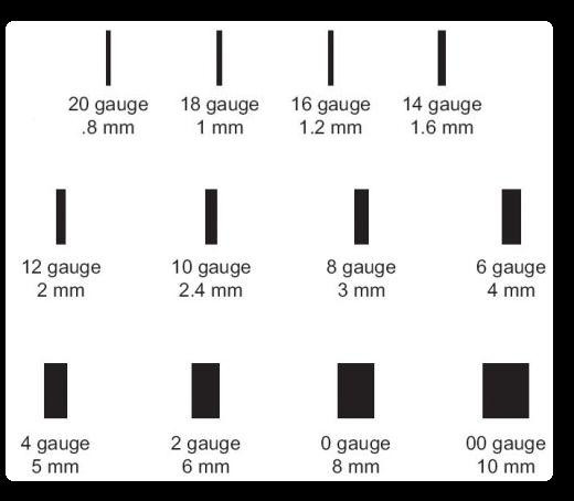 Chart of ear gauge sizes
