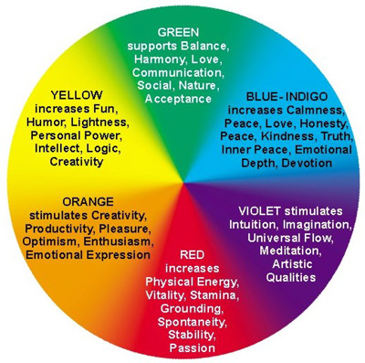 take time to see how color affects your students.