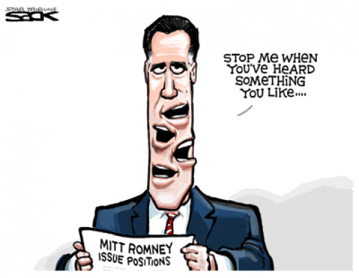 Romney speaking out of all sides of his mouth in a lie.