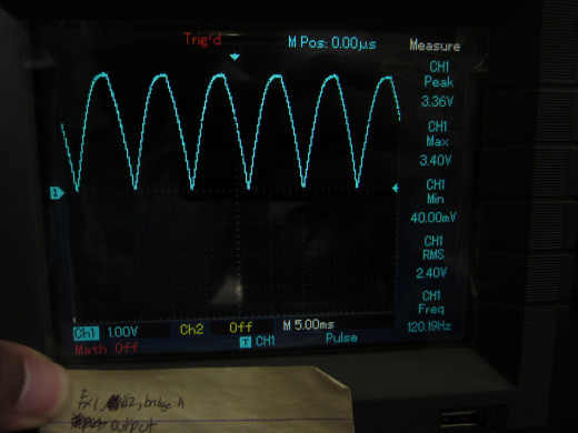 Full-wave rectified output signal