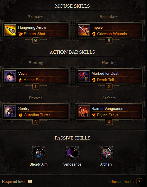 High DPS Single Target Demon Hunter Build