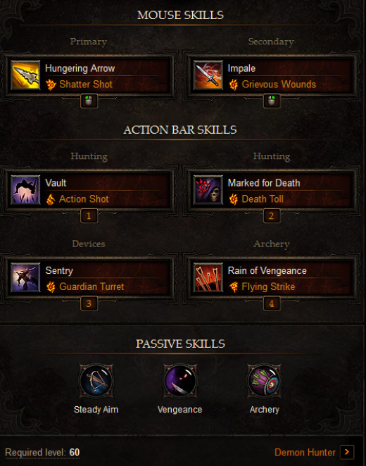 High DPS Single Target Demon Hunter Build