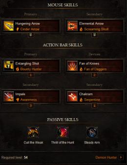 Best Demon Hunter Build Rapid Fire