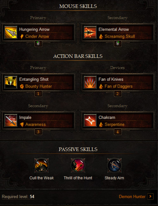 Balanced PVP Demon Hunter Build