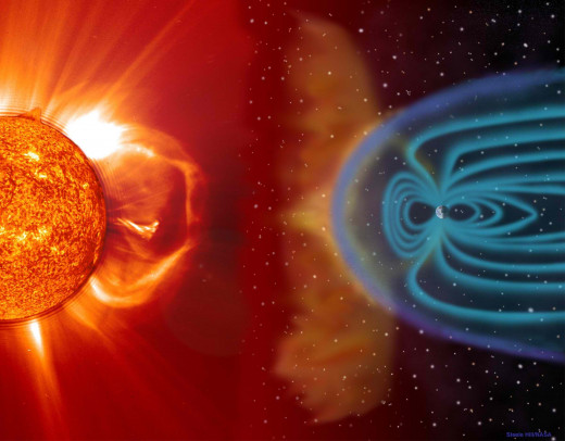 The interaction of the solar wind caused by a solar storm with the earth's magnetosphere.