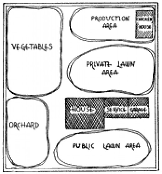 SECOND - In each area lay out the buildings, gardens, lawns as desired.