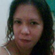 irene.trel profile image