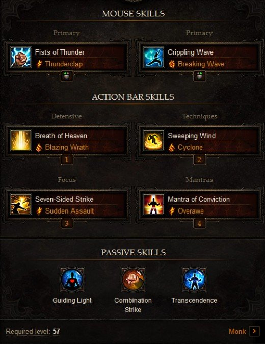High DPS Monk Build