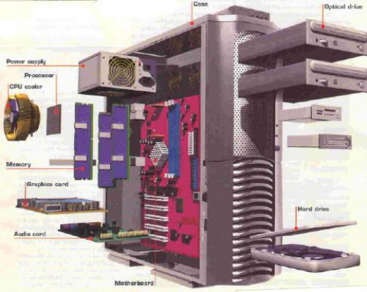 Different Computer Parts
