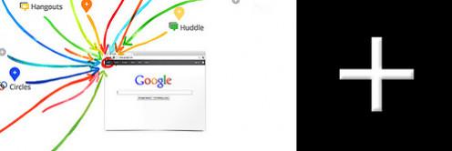Explore Google+ as a part of the social media circuit.