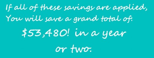 Post this reminder of how much money you can save!