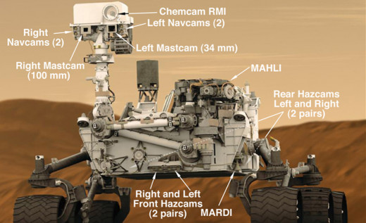 The Mars rover Curiosity is equipped with 12 cameras to help survey its environment.