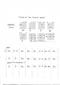 DADGAD Tuning Guitar Chords 2
