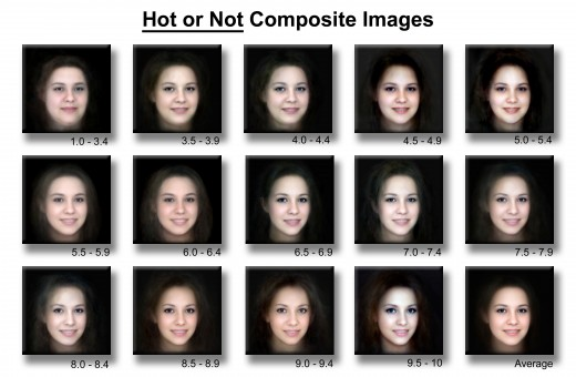 Hot or Not? Faces, physical physique, and personality traits all contribute to attractiveness.