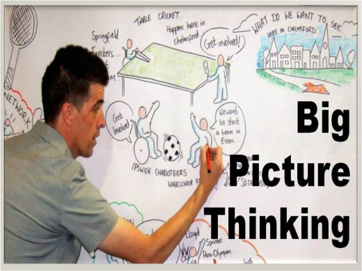 BIG PICTURE THINKING: DISCOVER THE NUTS AND BOLTS OF CHANGING YOUR PRECEPTS