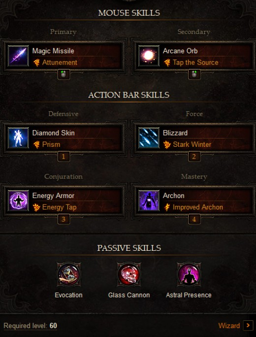 AoE Wizard Build