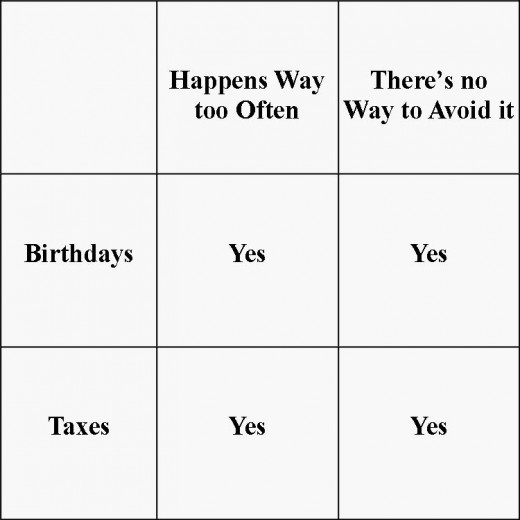 Writing a joke in the birthday card can be as easy as comparing something unrelated to birthdays, such as taxes.