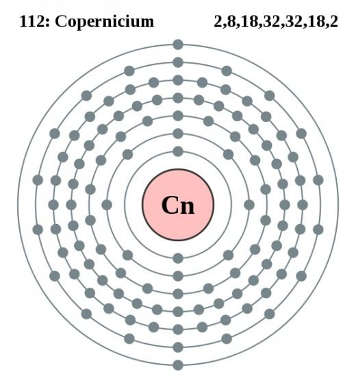 Copernicium is an artificial radioactive element.