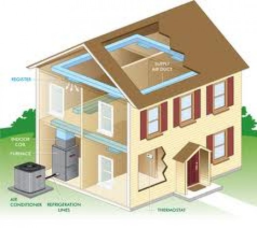How Central Heating System Works