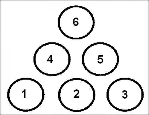 Counting Tokens Example 2
