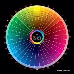 Home Decor Paint Colors
