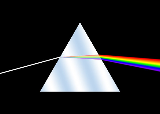 White light passing through a prism.