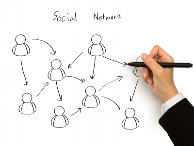Interact, collaborate and work with people outside your immediate work groups