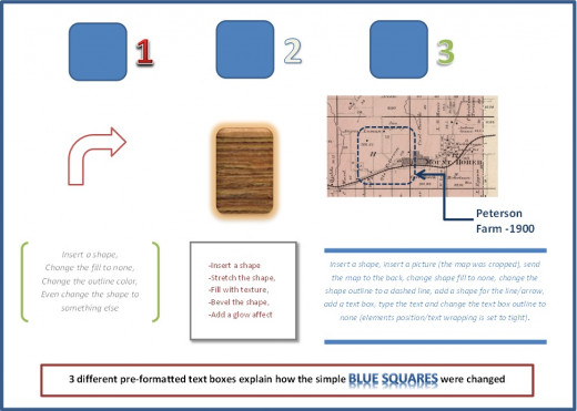 Three shapes are inserted into a Word file and manipulated using the Format Command on the Ribbon. They start out as blue boxes and end up as an arrow, a button and an annotated map.