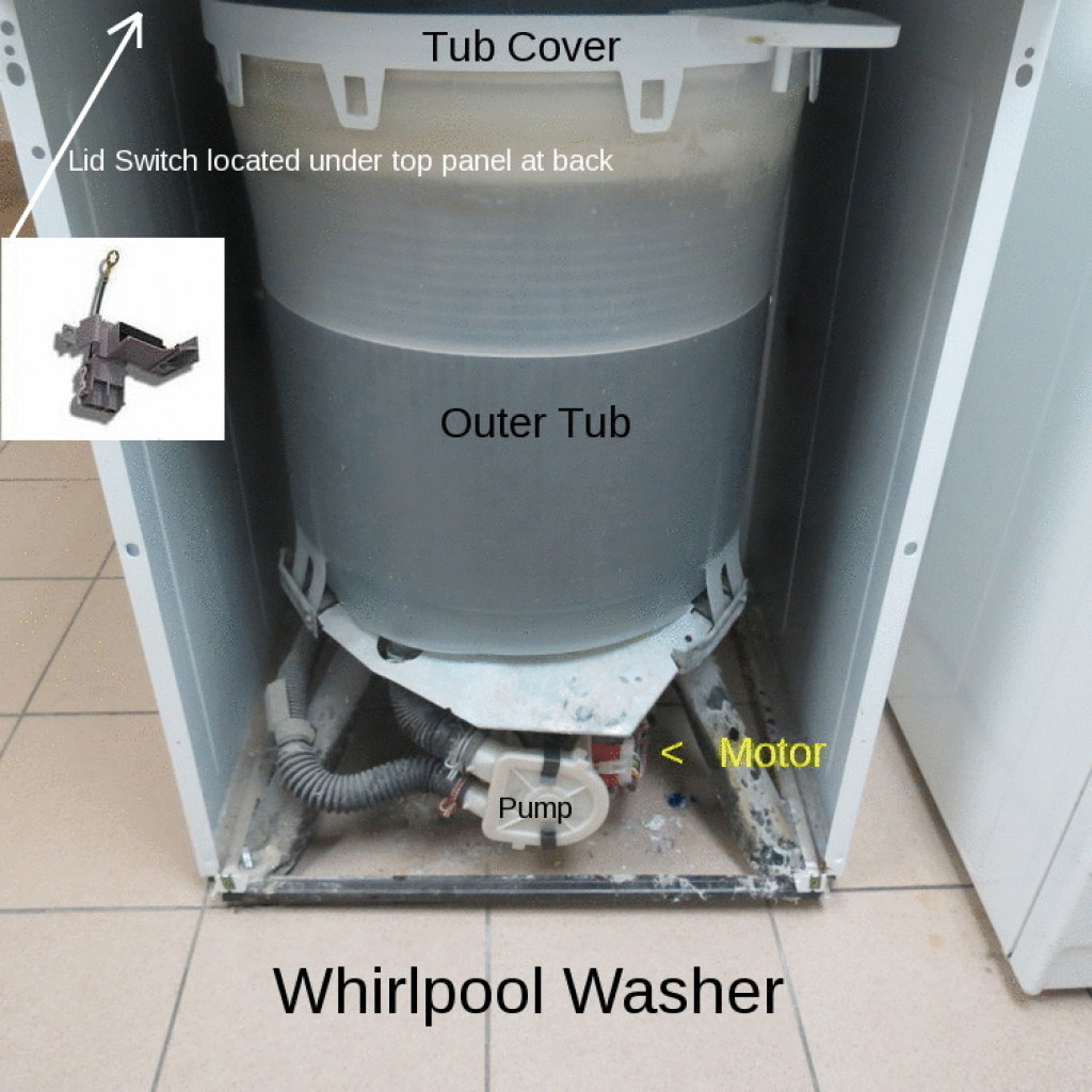 washer machine not spinning