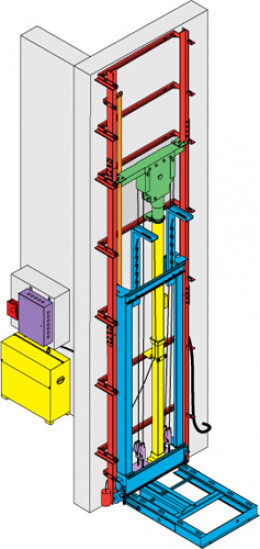 Types Of Residential Elevators By Ashish Kumar