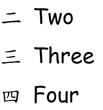 The traditional Chinese characters for the numbers two, three and four.
