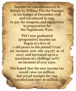 Reformation of the tax system
