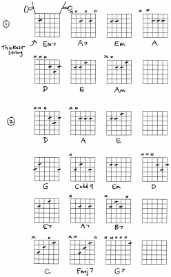 Guitar Lesson, Basics