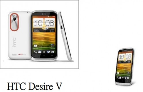 HTC Desire V : A Latest Under 20000 Android Phone