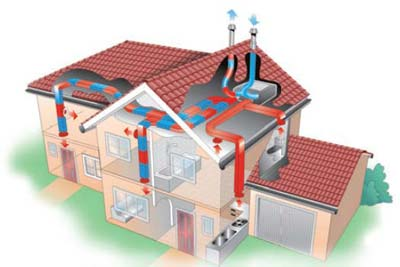 If a house is made airtight, ventilation becomes critical to maintain air quality.