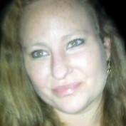 Candelish profile image