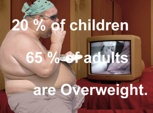Obese and Overweight