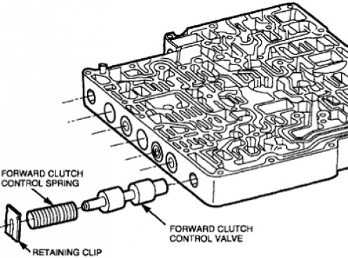 Exploded view containing retainer clip, spring, shift control valve and the valve body.
