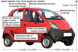 India's Nano