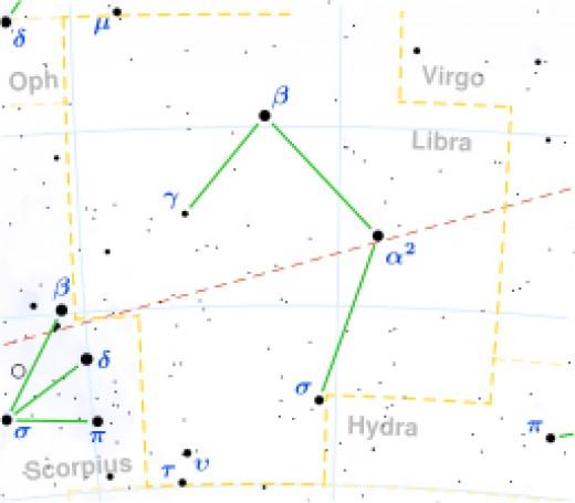 The stars in Libra